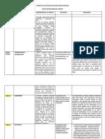 1 TEORIA DE LAS TECNICAS DE CONSULTORIA FAMILIAR 1 -  Copy.docx