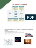 ELEMENTOS DE LA COMUNICACIÓN. FUNCIONES. (2).docx