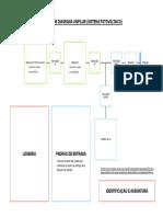 COELBA_geracao-distribuida-modelo-de-diagrama-unifilar.pdf