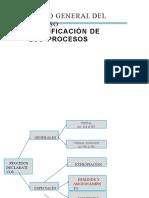 mapas procesos