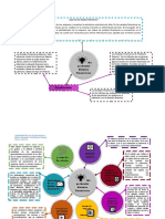 Mapa Mental Estados Financieros Milena Colmenares