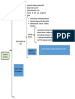 cuadro sinoptico de gestion segundo.docx