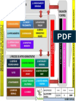 MAPA DE PROCESOS AMECOL 2020