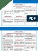 JORNADA LABORAL Y PRESTACIONES SOCIALES Y LABORALES.docx