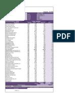 Presupuesto papelería D+D