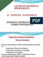 CLASES UNIDAD  II - SEMANA 3
