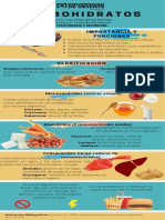Infografía Carbohidratos.pdf