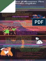 Alternativas Y Mecanismos Para Resolver Conflictos (4)