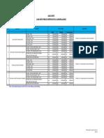 Asia Cert. - Price List Marketing 2020 to Consultant