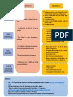 CUADRO DE SEMEJANZAS Y DIFERENCIAS