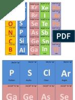 Preliminar escalera quimica