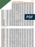 Tabla de propiedades de compuestos quimi
