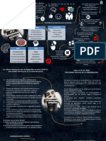 mapa mental forense