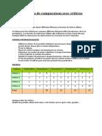 tableau-comparaison-fournisseurs-ou-prestataires.docx