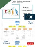 Present. 103-Sist. Adm. Gestión de Procesos-Chahin-2020 (2).ppsx