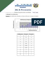 Problemas Resueltos de Tabla de Frecuencias II Ccesa007