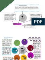 Mapa Mental Estados Financieros Milena Colmenares.docx