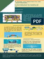 Infografía Proyecto de Software Villagómez García