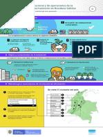 Evaluacion_Res_Sol_Infografia