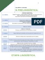 CUADRO_etapas_de_la_lectoescritura.docx