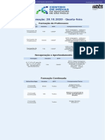 prog-prof-20-10-28.pdf