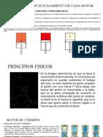 PRINCIPIOS DE FUNCIONAMIENTO DE CADA MOTOR