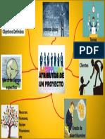 Actividad 2 Atributos de un Proyecto.pdf