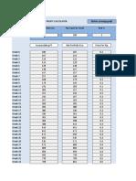 Dragonfly FX Calculator
