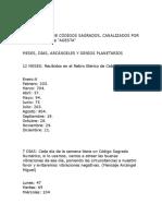 RECOPILACIÓN DE CÓDIGOS SAGRADOS MESES, DIAS, ARCANGELES Y GENIOS PLANETARIOS..docx