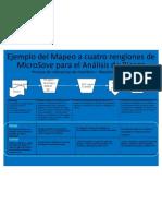 Ejemplo de Mapeo de Procesos