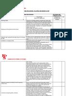 FPS 006-Use of Grinder for cutting and grindingREV.doc