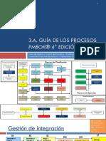 3a Guía de los Procesos PMBOK 4° Ed