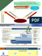 MATERI-SOSIALISASI (1).pptx