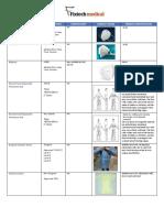 2006 28 Fixtech Medical Product list