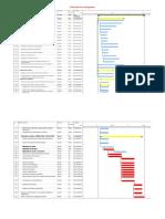 Variación de cronograma1
