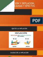 INFLACION Y DEFLACION, CAUSAS Y EFECTOS tk34pktgpgkp4gkp