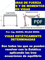 DIAGRAMAS DE CORTE Y MOMENTO VIGAS - EBC y EMC - marzo 2020