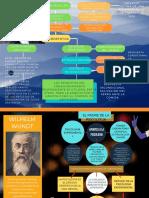 APORTACIONES.  Wilhelm Wundt,  Ernest Heinrich Weber y Ivan Pavlov