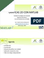 3.1 graficas 2d.pdf