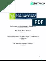 3.1 TABLA COMPARATIVA DE METODOLOGÍA CUANTITATIVA - ANA MENA