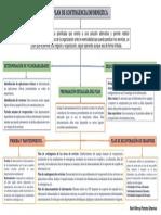 PLAN DR CONTINGENCIA INFORMATICA .pdf
