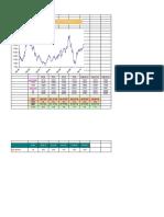 Sensex_PE_Chart
