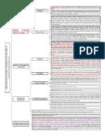 Esquema-DIP-Organização Para a Cooperação Islâmica.docx