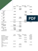 Chapter 3 (IA proof od cash).pdf