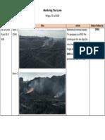 Monitoring Coal Luwe 05 07 2020