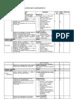 Planificare_romana_cls10