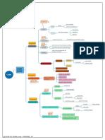 Mapa Mental - Direito Penal - Crime.pdf