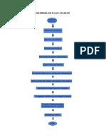 Diagrama de flujo MANISOL (1)