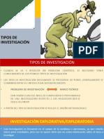 TEMA_TIPOS DE INVESTIGACIÓN