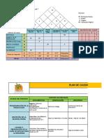 Plan de calidad y Casa de la calidad de Producción de azúcar (1)